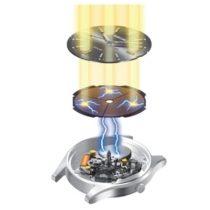 solar_mehanizam